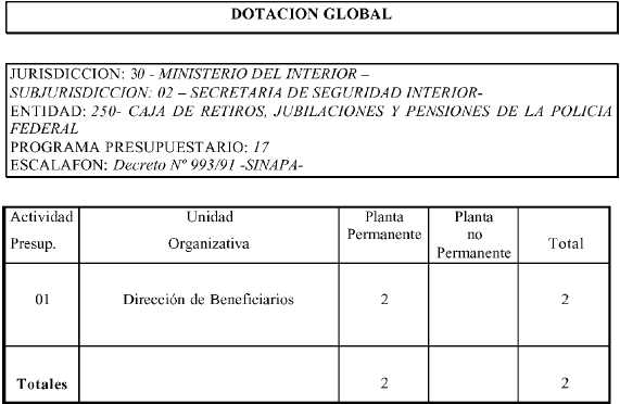 Ministerio del interior for Donde esta el ministerio del interior