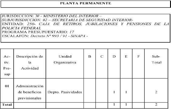 Ministerio del interior for Donde queda el ministerio del interior
