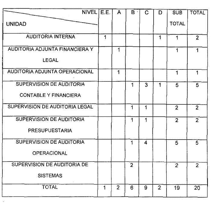 Infoleg for Trabajo de interna en barcelona