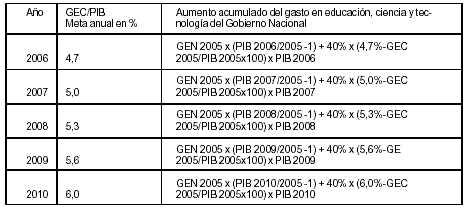 ley nacional educacion argentina: