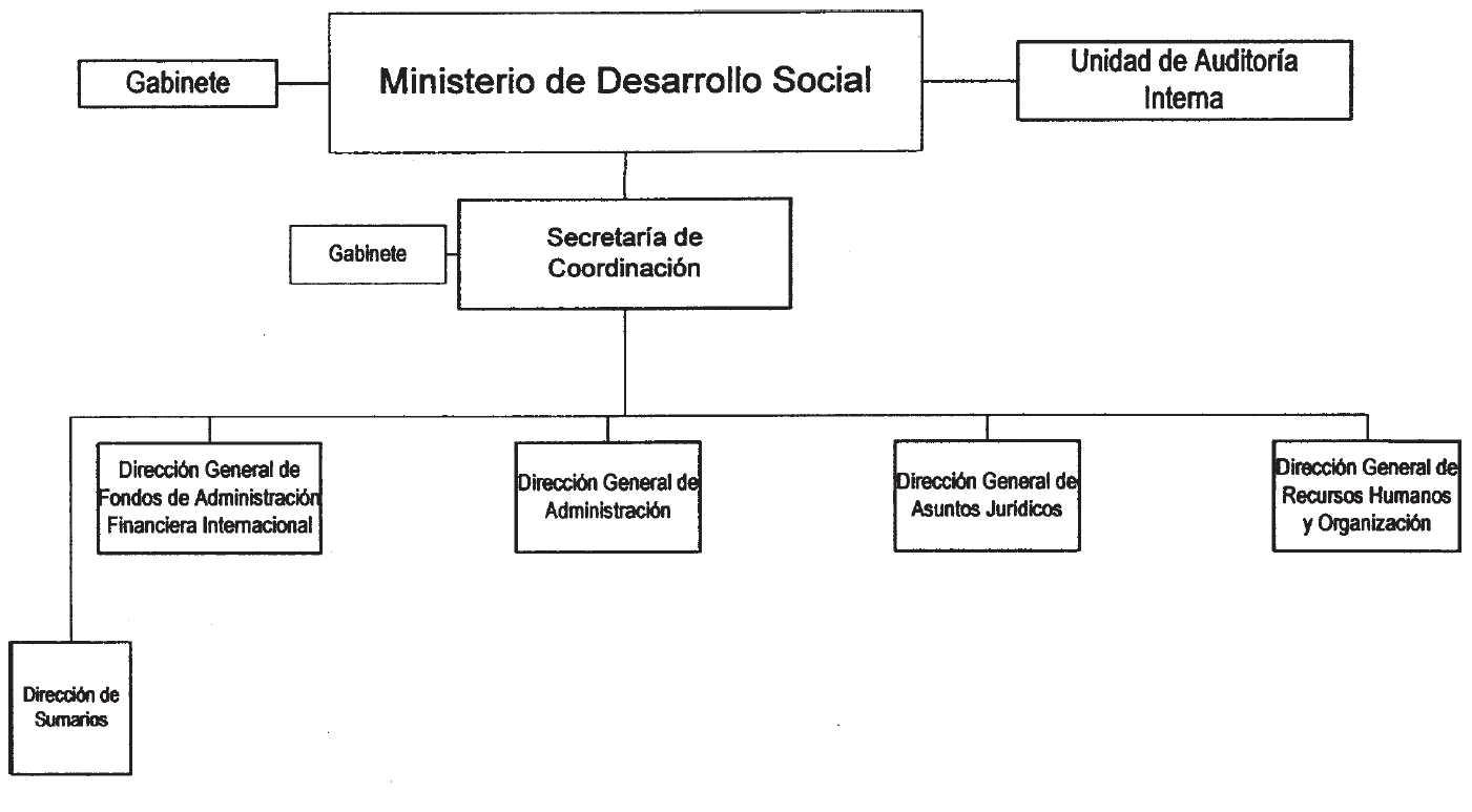 Ministerio de desarrollo social for Estructura organica del ministerio del interior