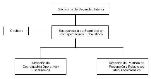 Ministerio del interior for Ministerio del interior direccion y telefono