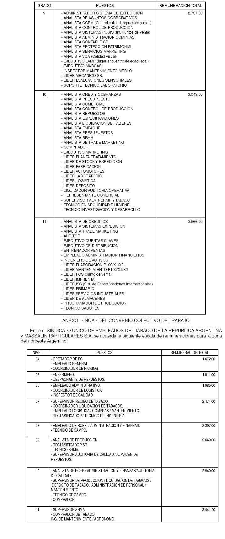 MINISTERIO DE TRABAJO, EMPLEO Y SEGURIDAD SOCIAL ...
