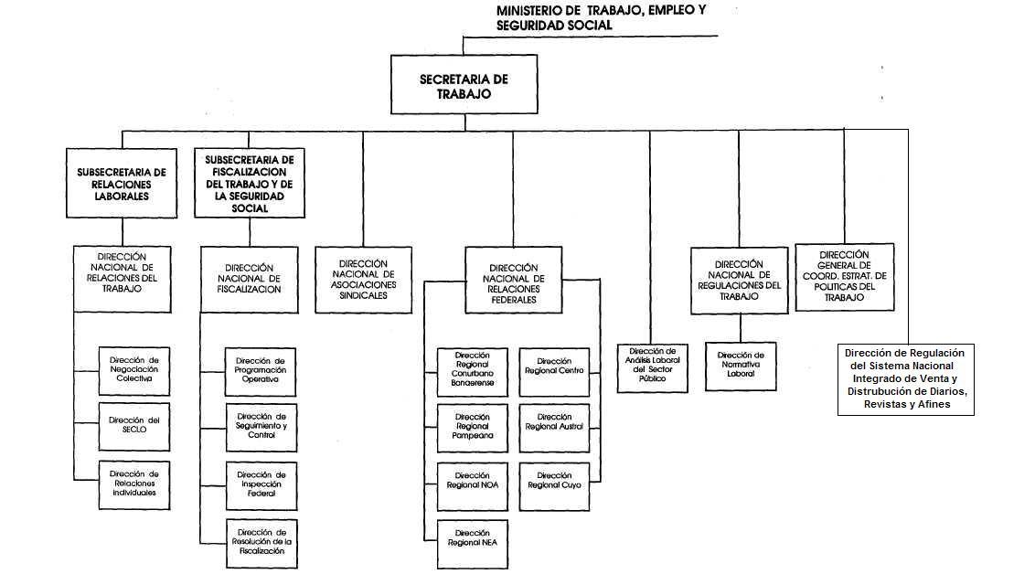 Articulo 7 comun quese publ quese d se a ladirecci n for Estructura organica del ministerio del interior