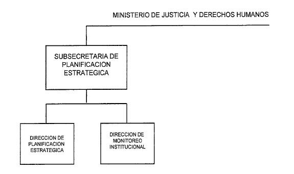 Infoleg ministerio de econom a y finanzas p blicas for Ministerio del interior y de justicia