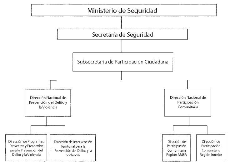 Infoleg Ministerio De Econom A Y Finanzas P Blicas