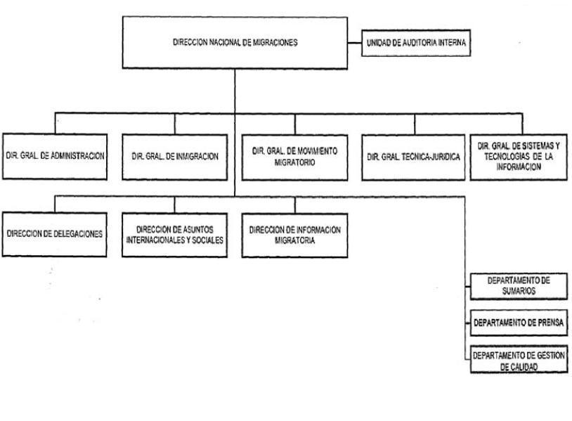 Infoleg ministerio de econom a y finanzas p blicas for Estructura ministerio del interior