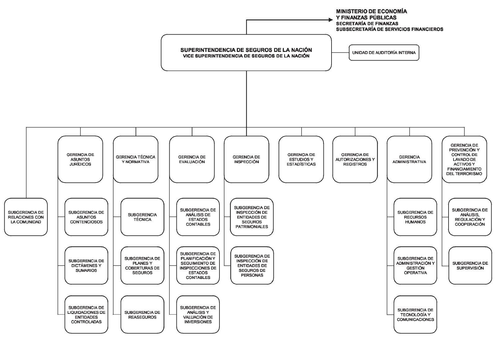 Ministerio De Economa Y Finanzas Pblicas | newhairstylesformen2014.com