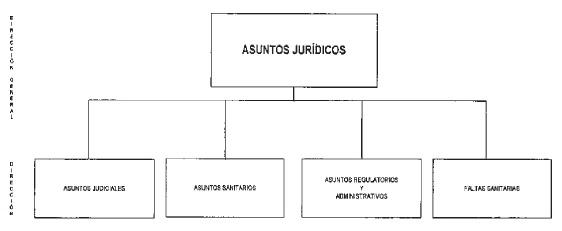 Ministerio De Economa Y Finanzas Pblicas Hacienda | Review Ebooks