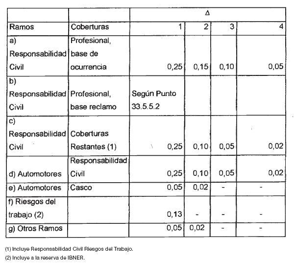 ECOFIELD - Tránsito / Transporte - Resolución (SSN) 38708/14.