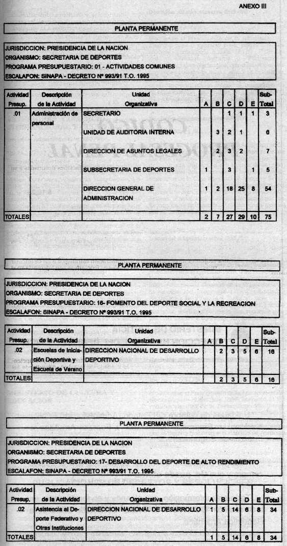 dto1376-6-12-1996-2.jpg