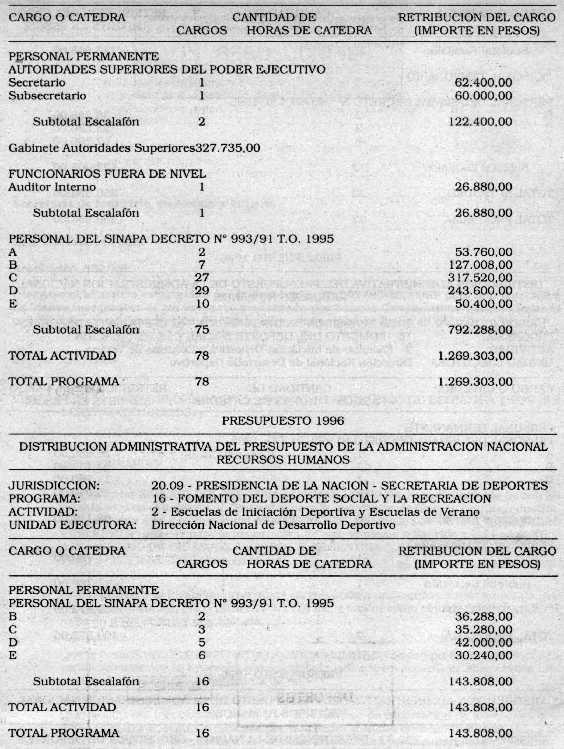 dto1376-6-12-1996-4.jpg