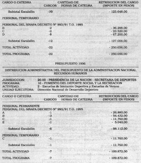 dto1376-6-12-1996-6.jpg