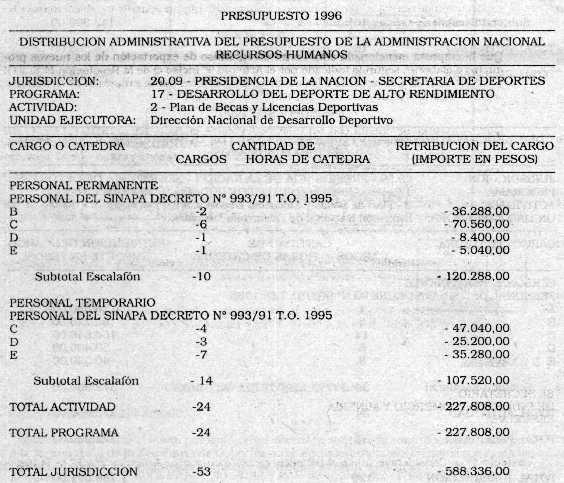 dto1376-6-12-1996-7.jpg