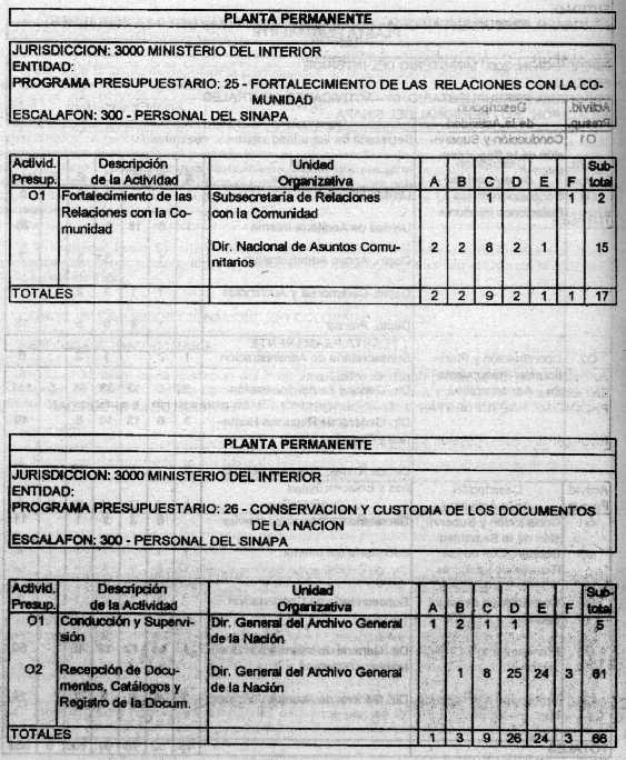 dto1410-11-12-1996-18.jpg