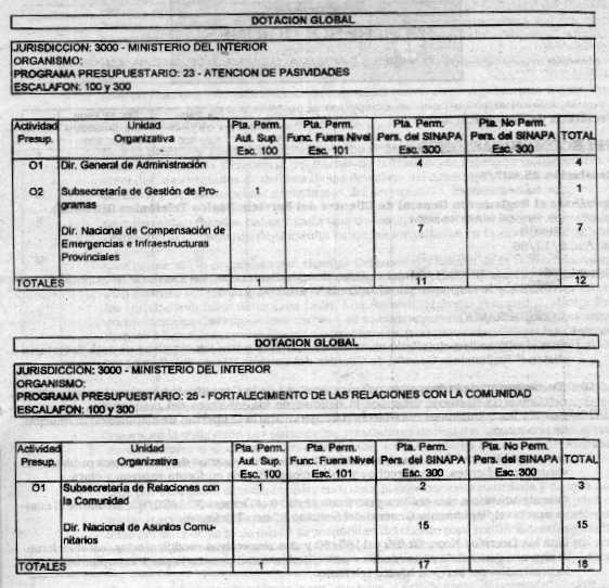 dto1410-11-12-1996-27.jpg