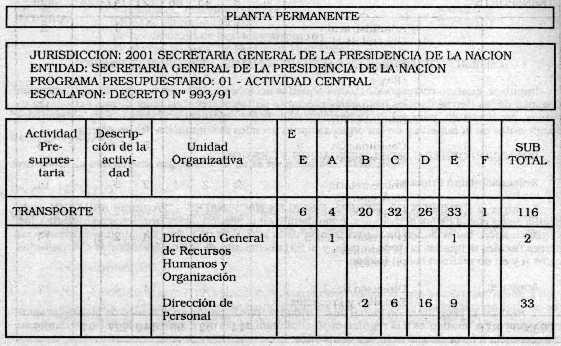 dto1449-18-12-1996-7.jpg