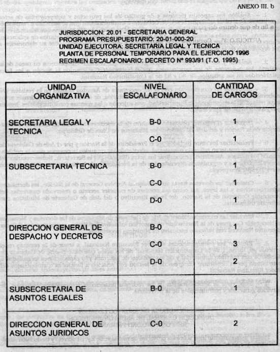 dto1457-20-12-1996-3.jpg