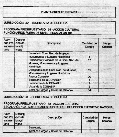 dto1459-30-12-1996-4.jpg