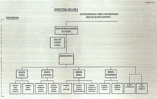 Decreto 1251 97 Del 19 11 97