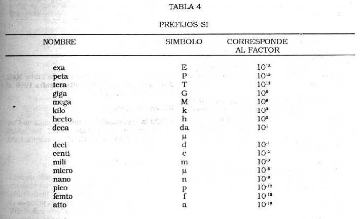 19511tabla4.jpg