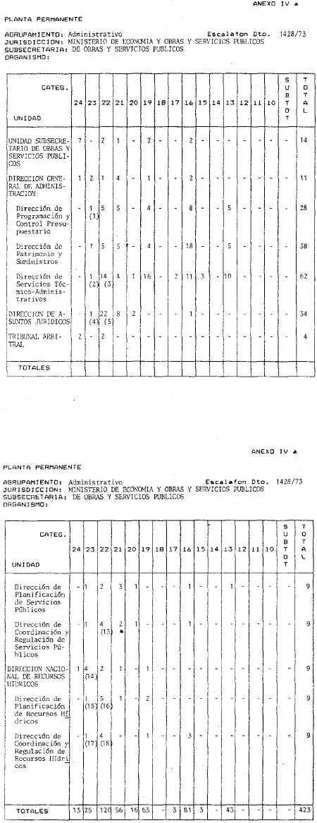dto1496-12-08-1991-4.jpg