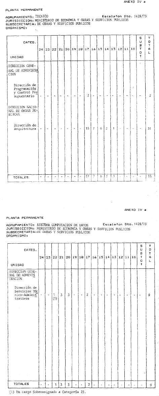 dto1496-12-08-1991-6.jpg