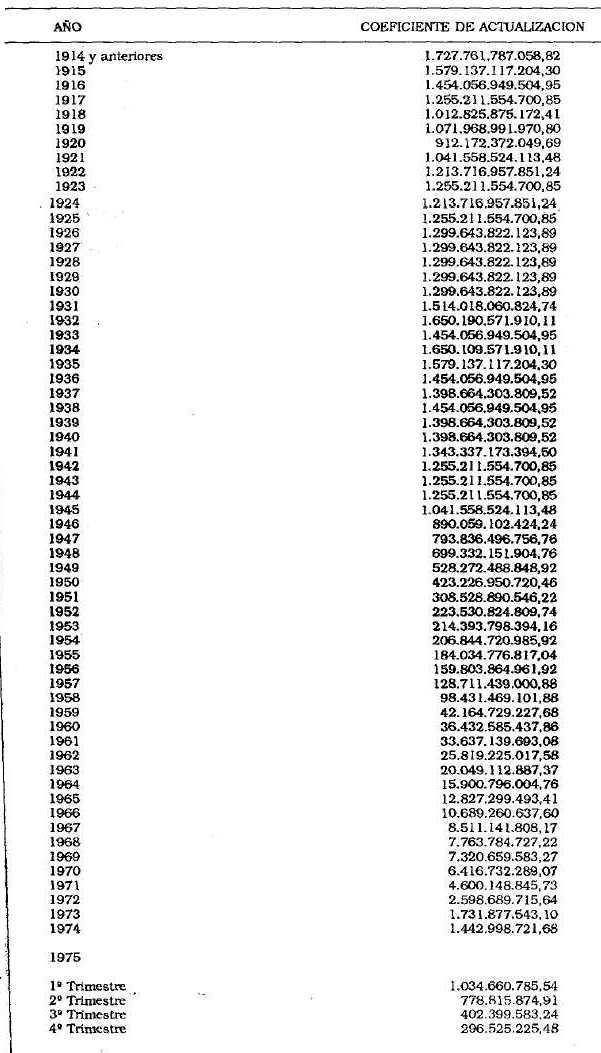 ley 11 1990 de 13 de julio de:
