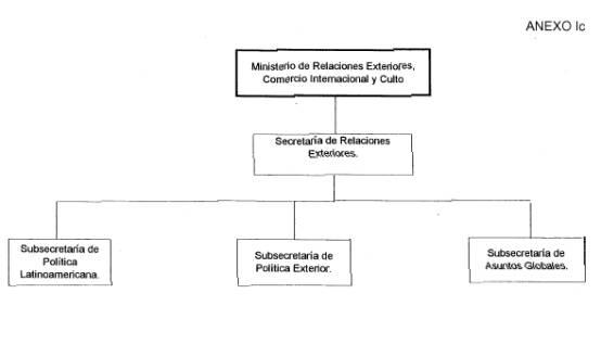 Ministerio de relaciones for Registro viajeros ministerio exteriores