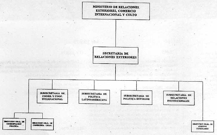 Ministerio de relaciones exteriores comercio internacional for Oposiciones ministerio de exteriores