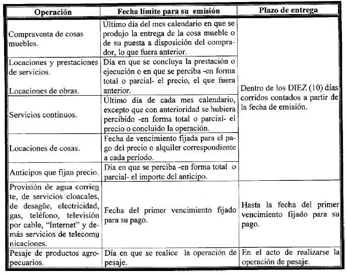 venta internet argentina: