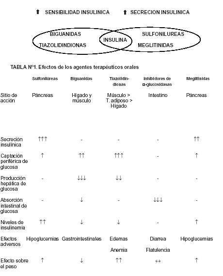 acido urico cocer cebollas alimentos para ayudar a bajar el acido urico acido urico pdf