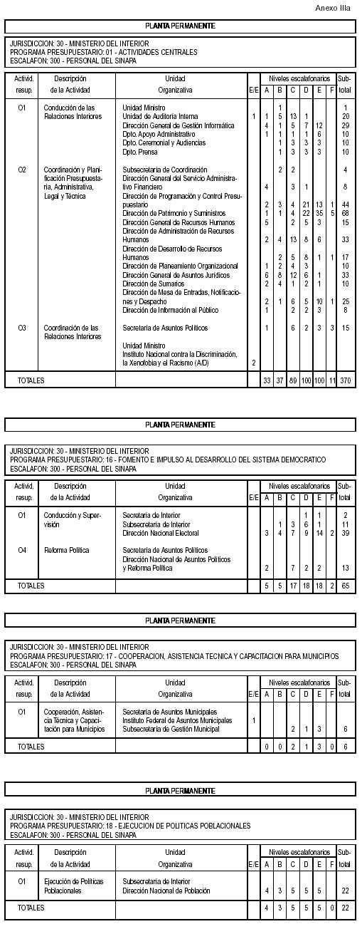 Ministerio del interior for Competencias del ministerio del interior