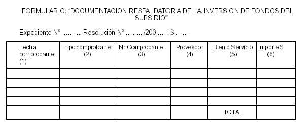 Ministerio del interior for Ministerio del interior telefono informacion